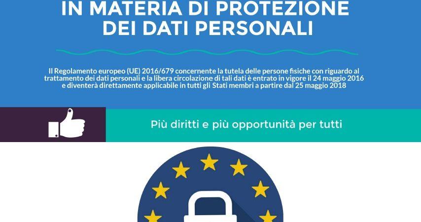 Regolamento (UE) 2016/679